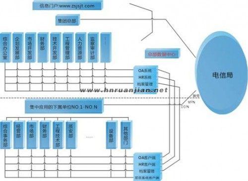 系统拓扑结构与运行环境要求