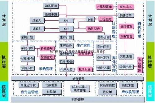 金蝶k3 erp电子设备行业解决方案